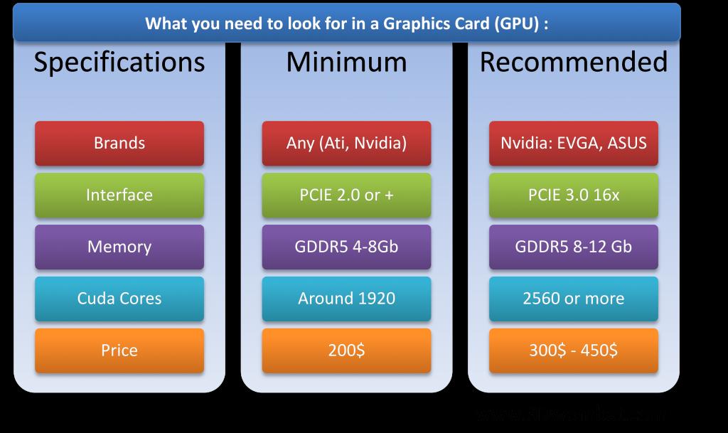 GPU Specs Summary Cheatsheet
