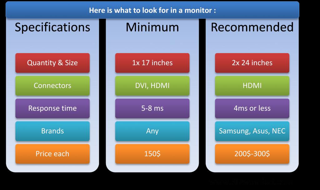 Monitor Specs